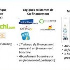 Le financement participatif des TPE